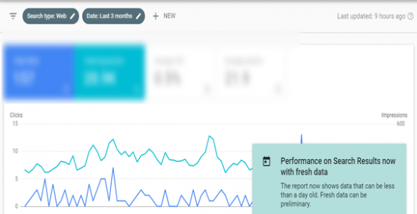 search console same day data
