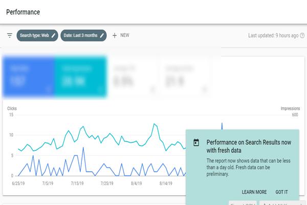 search console same day data