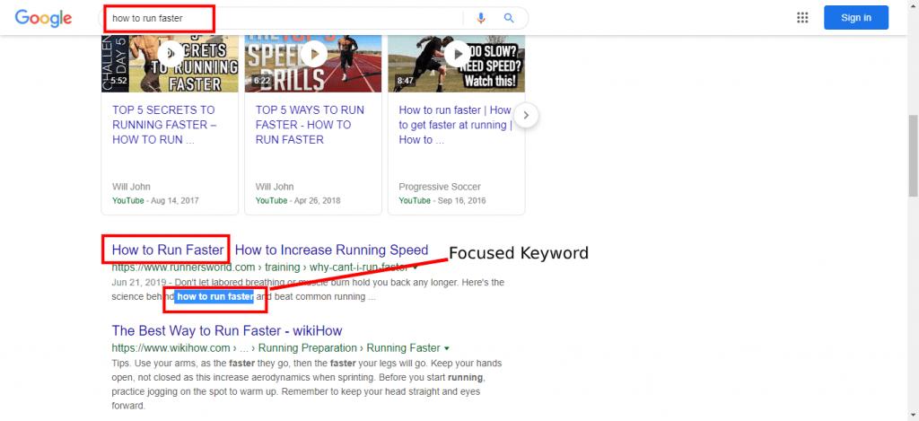 Focused Keyword in Meta Description