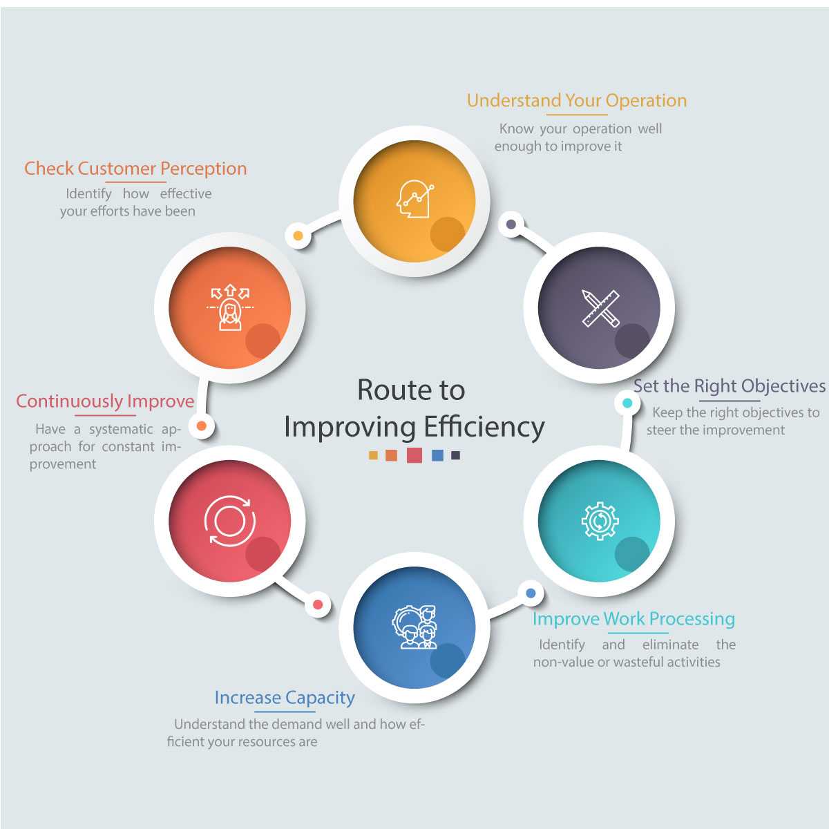 Learn the Six Steps Route to Improving Efficiency Infographic