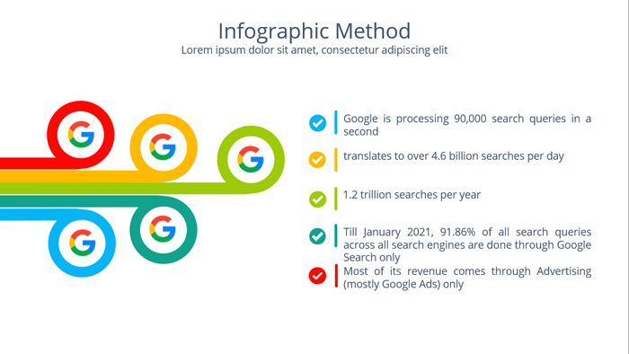 Latest-Facts-About-Google