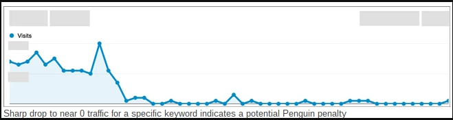 Penguin_Penalized_Site